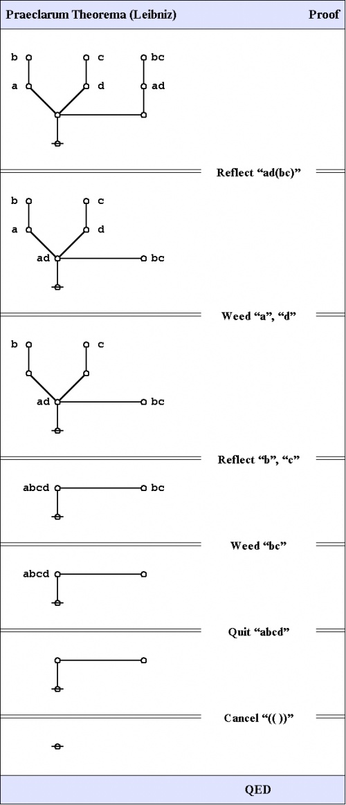 Logical Graph Figure 34.jpg