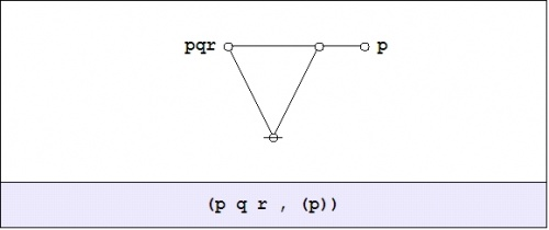 Logical Graph (P Q R , (P)).jpg