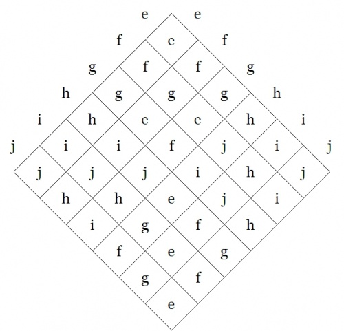 Symmetric Group S(3).jpg