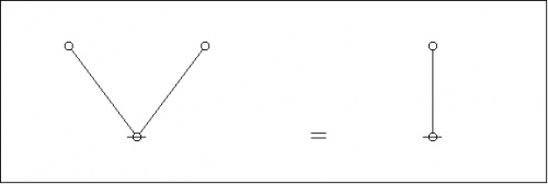 Logical Graph Figure 9 Visible Frame.jpg