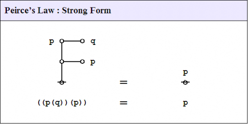 Peirce's Law Strong Form 1.0 Splash Page.png