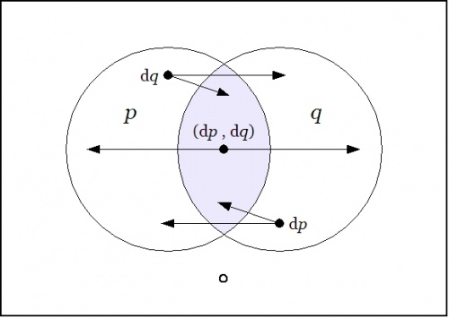Field Picture PQ Differential Conjunction.jpg