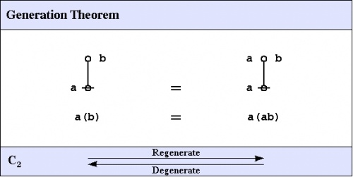 Logical Graph Figure 27.jpg