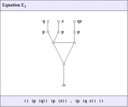 Logical Graph (( (P (Q)) (P (R)) , (P (Q R)) )).jpg