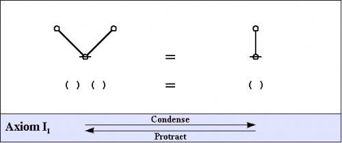 Logical Graph Figure 14 Banner.jpg